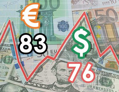 Курс доллара превысил 76 рублей, евро — 83 рубля на открытии биржевых торгов