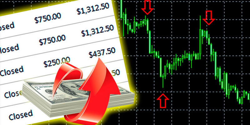 История бинарных опционов: импорт на финансовых рынках