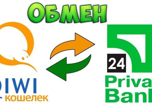 Обмен с кошелька Яндекс на Приват24