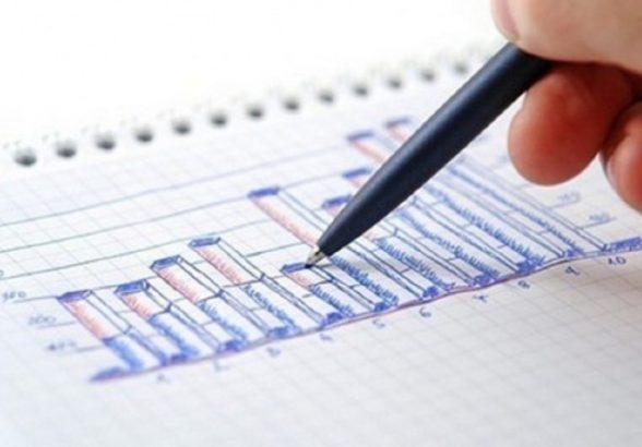 Как получить достоверную оценку инвестиционной привлекательности реализации проекта строительства