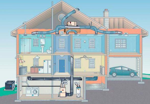 Организация системы вентиляции в большом доме: что нужно учесть и предусмотреть?